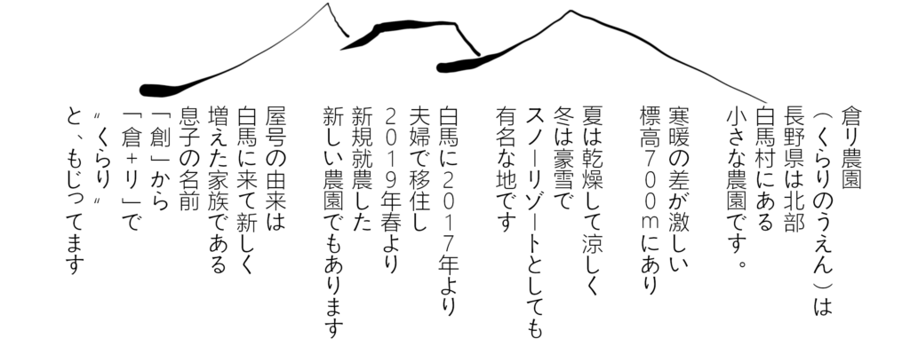 """倉リ農園(くらりのうえん)は、長野県は北部、白馬村にある小さな農園です。2017年より白馬に夫婦で移住し、2019年春より新規就農した新しい農園でもあるます。屋号の由来は、白馬に来て新しく増えた家族である息子の名前「創」から「倉+リ」で""""くらり""""ともじってます"""